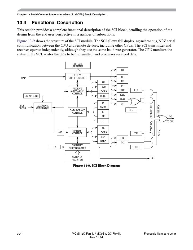 MC9S12GC96VFUE ,Freescale Semiconductor厂商,IC MCU 96K FLASH 25MHZ 80-QFP, MC9S12GC96VFUE datasheet预览  第394页