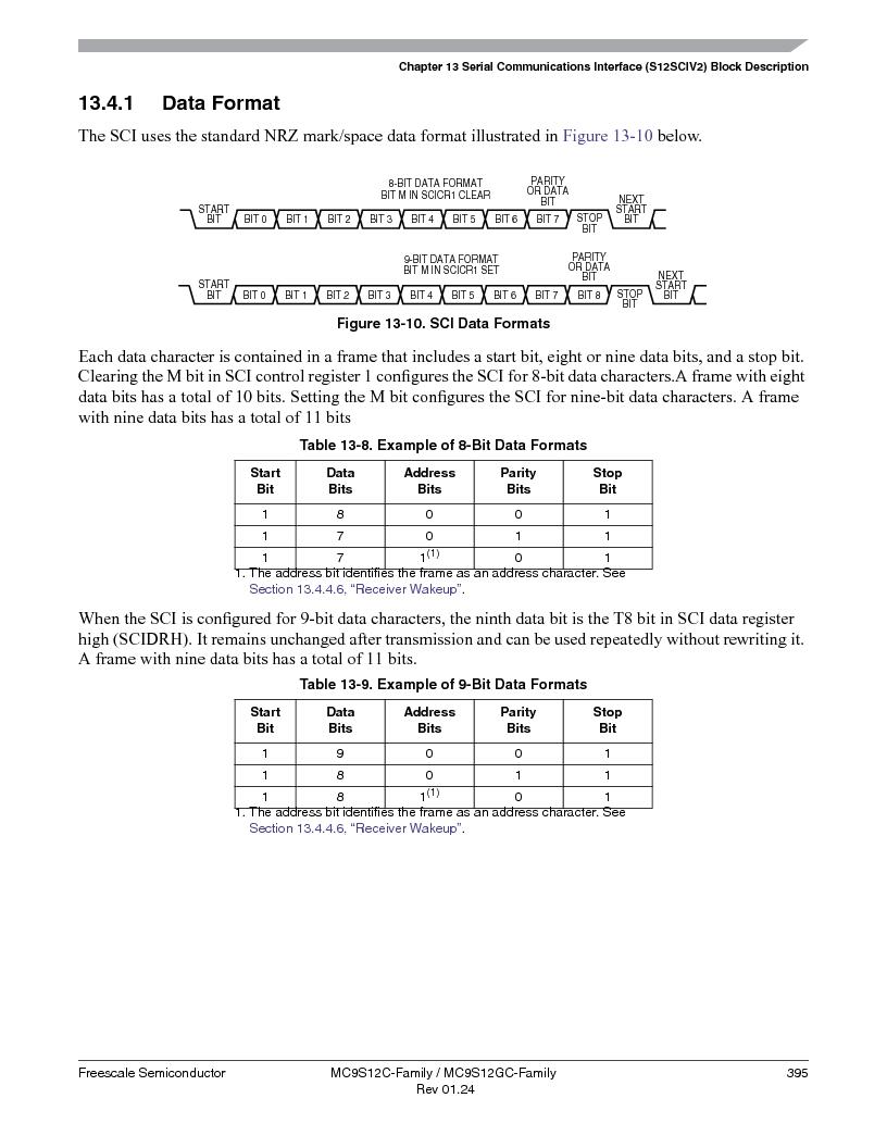 MC9S12GC96VFUE ,Freescale Semiconductor厂商,IC MCU 96K FLASH 25MHZ 80-QFP, MC9S12GC96VFUE datasheet预览  第395页