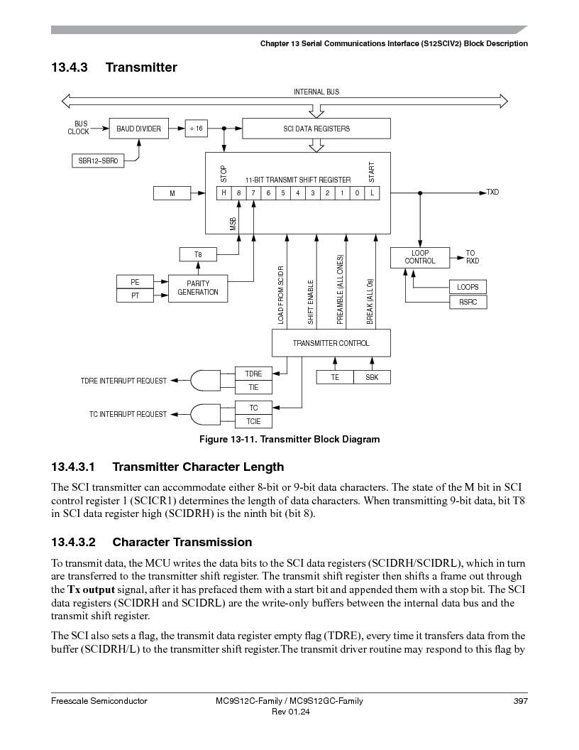MC9S12GC96VFUE ,Freescale Semiconductor厂商,IC MCU 96K FLASH 25MHZ 80-QFP, MC9S12GC96VFUE datasheet预览  第397页