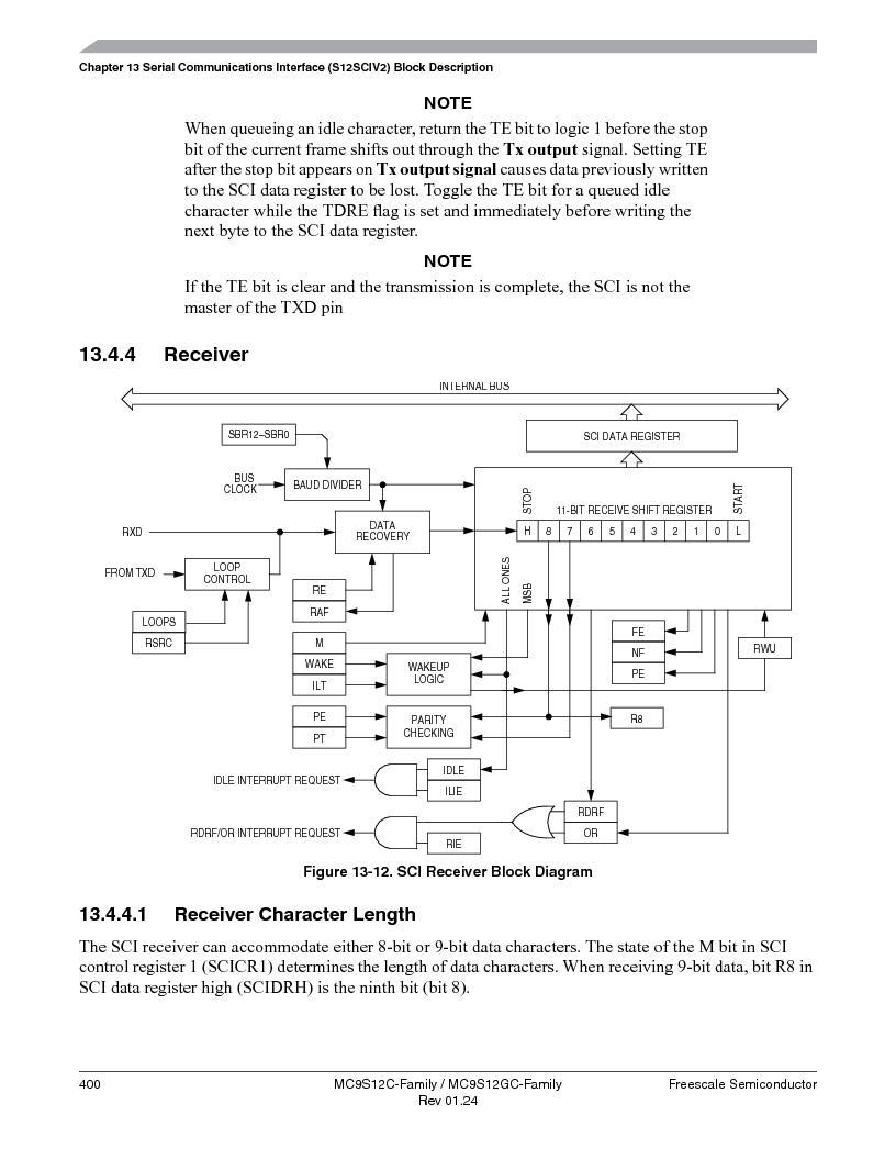 MC9S12GC96VFUE ,Freescale Semiconductor厂商,IC MCU 96K FLASH 25MHZ 80-QFP, MC9S12GC96VFUE datasheet预览  第400页
