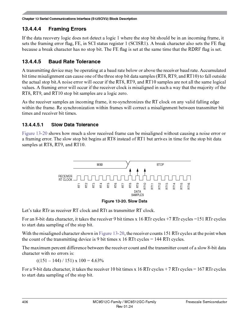 MC9S12GC96VFUE ,Freescale Semiconductor厂商,IC MCU 96K FLASH 25MHZ 80-QFP, MC9S12GC96VFUE datasheet预览  第406页