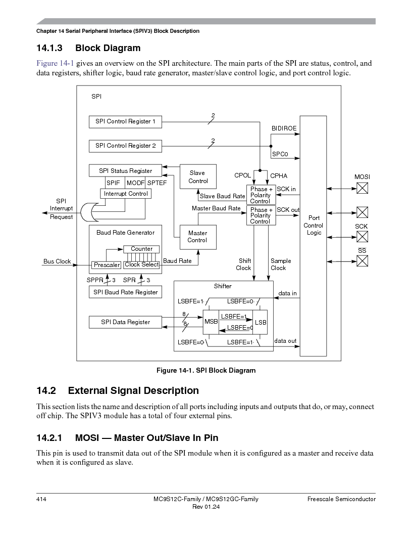 MC9S12GC96VFUE ,Freescale Semiconductor厂商,IC MCU 96K FLASH 25MHZ 80-QFP, MC9S12GC96VFUE datasheet预览  第414页