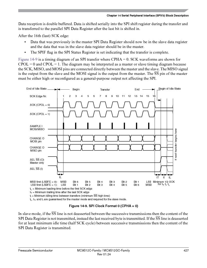MC9S12GC96VFUE ,Freescale Semiconductor厂商,IC MCU 96K FLASH 25MHZ 80-QFP, MC9S12GC96VFUE datasheet预览  第427页