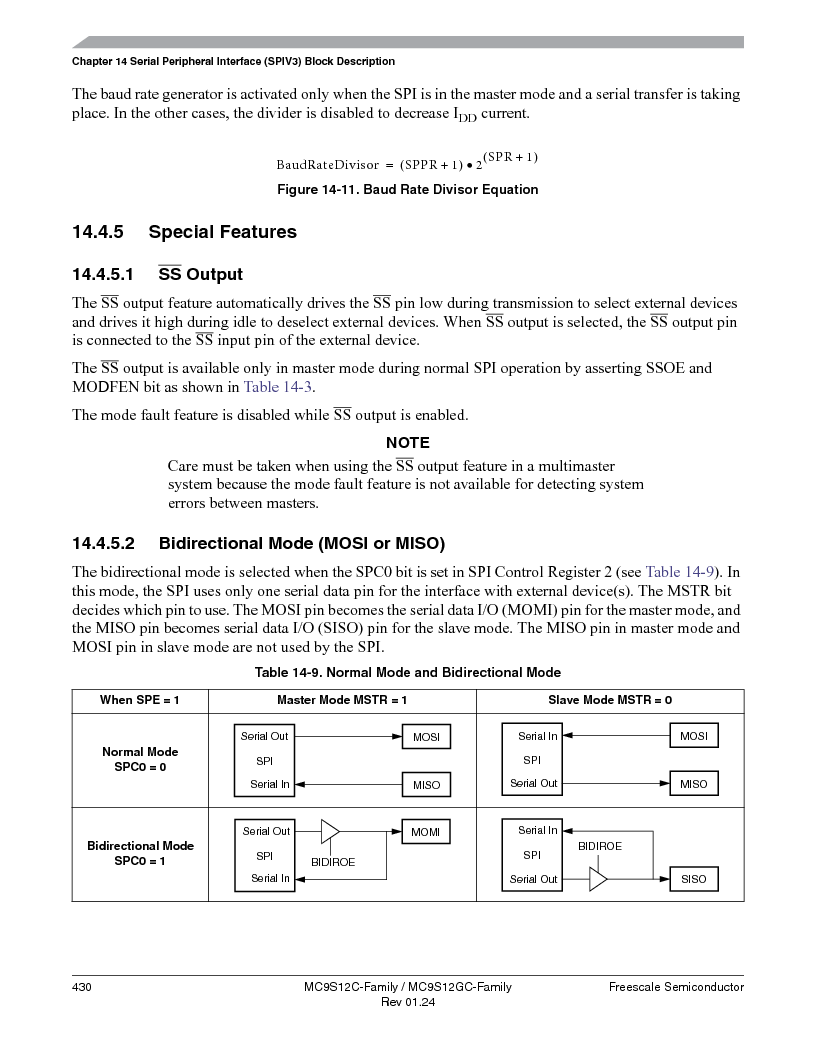 MC9S12GC96VFUE ,Freescale Semiconductor厂商,IC MCU 96K FLASH 25MHZ 80-QFP, MC9S12GC96VFUE datasheet预览  第430页