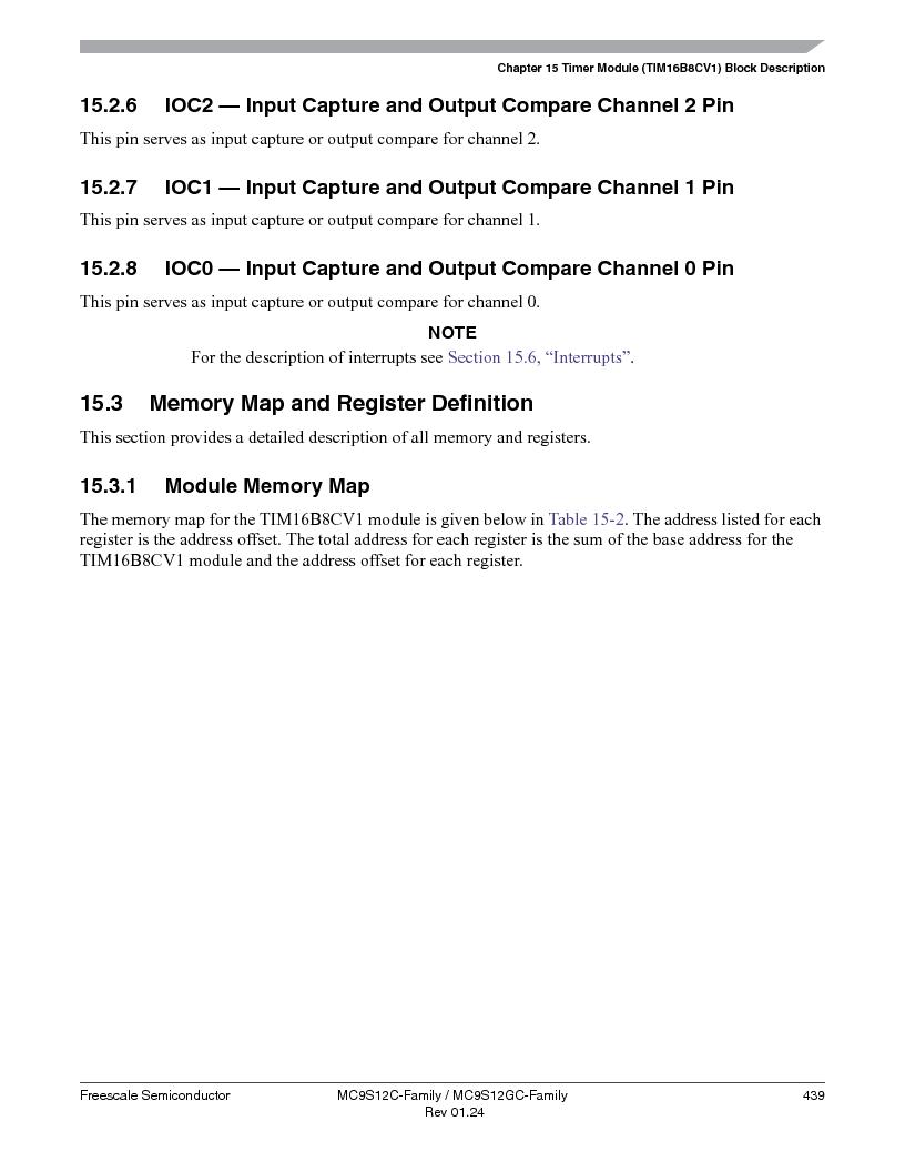 MC9S12GC96VFUE ,Freescale Semiconductor厂商,IC MCU 96K FLASH 25MHZ 80-QFP, MC9S12GC96VFUE datasheet预览  第439页