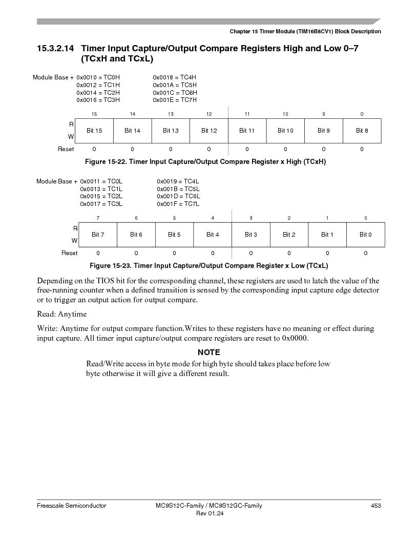 MC9S12GC96VFUE ,Freescale Semiconductor厂商,IC MCU 96K FLASH 25MHZ 80-QFP, MC9S12GC96VFUE datasheet预览  第453页