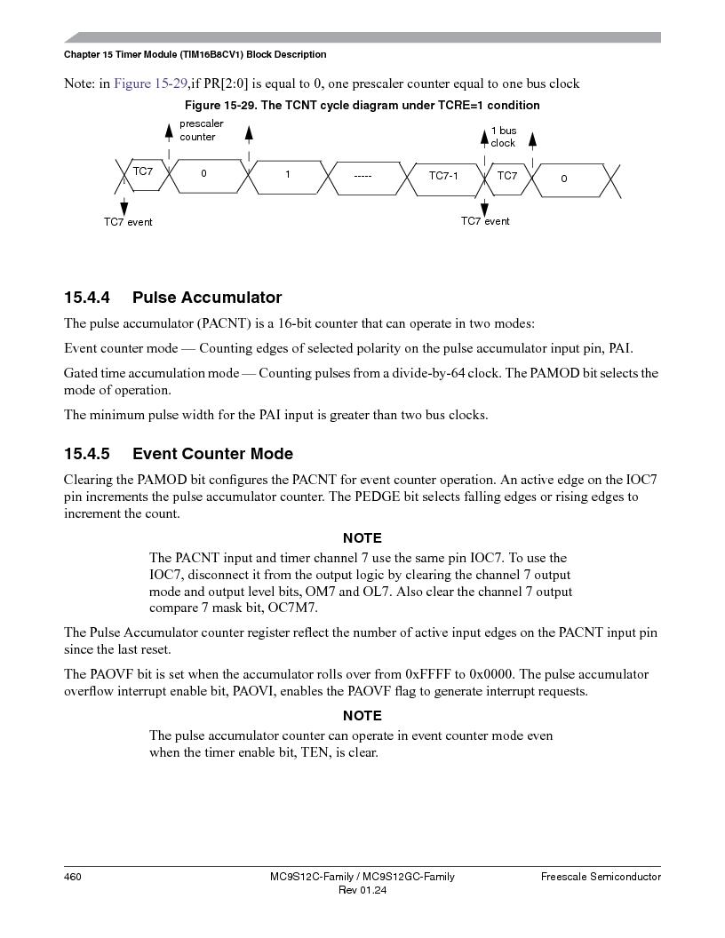 MC9S12GC96VFUE ,Freescale Semiconductor厂商,IC MCU 96K FLASH 25MHZ 80-QFP, MC9S12GC96VFUE datasheet预览  第460页