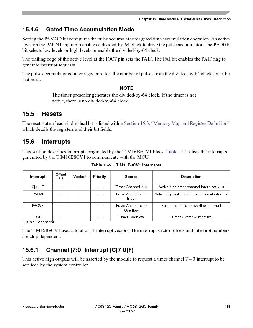 MC9S12GC96VFUE ,Freescale Semiconductor厂商,IC MCU 96K FLASH 25MHZ 80-QFP, MC9S12GC96VFUE datasheet预览  第461页