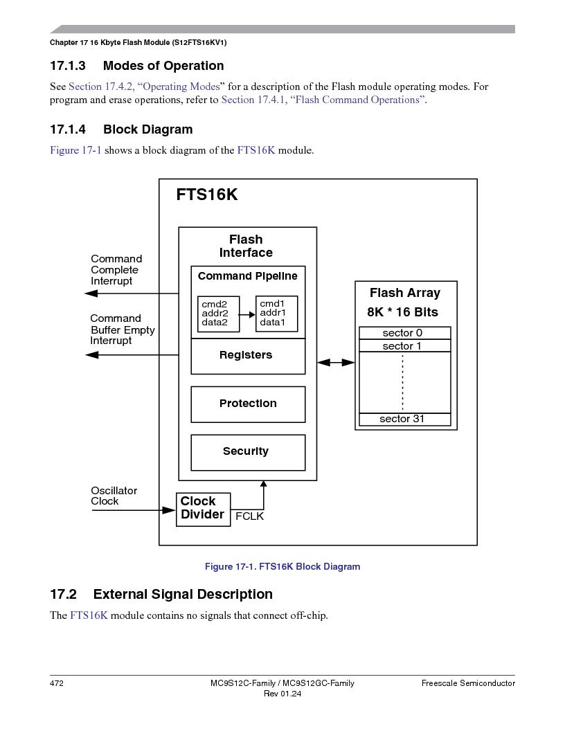 MC9S12GC96VFUE ,Freescale Semiconductor厂商,IC MCU 96K FLASH 25MHZ 80-QFP, MC9S12GC96VFUE datasheet预览  第472页