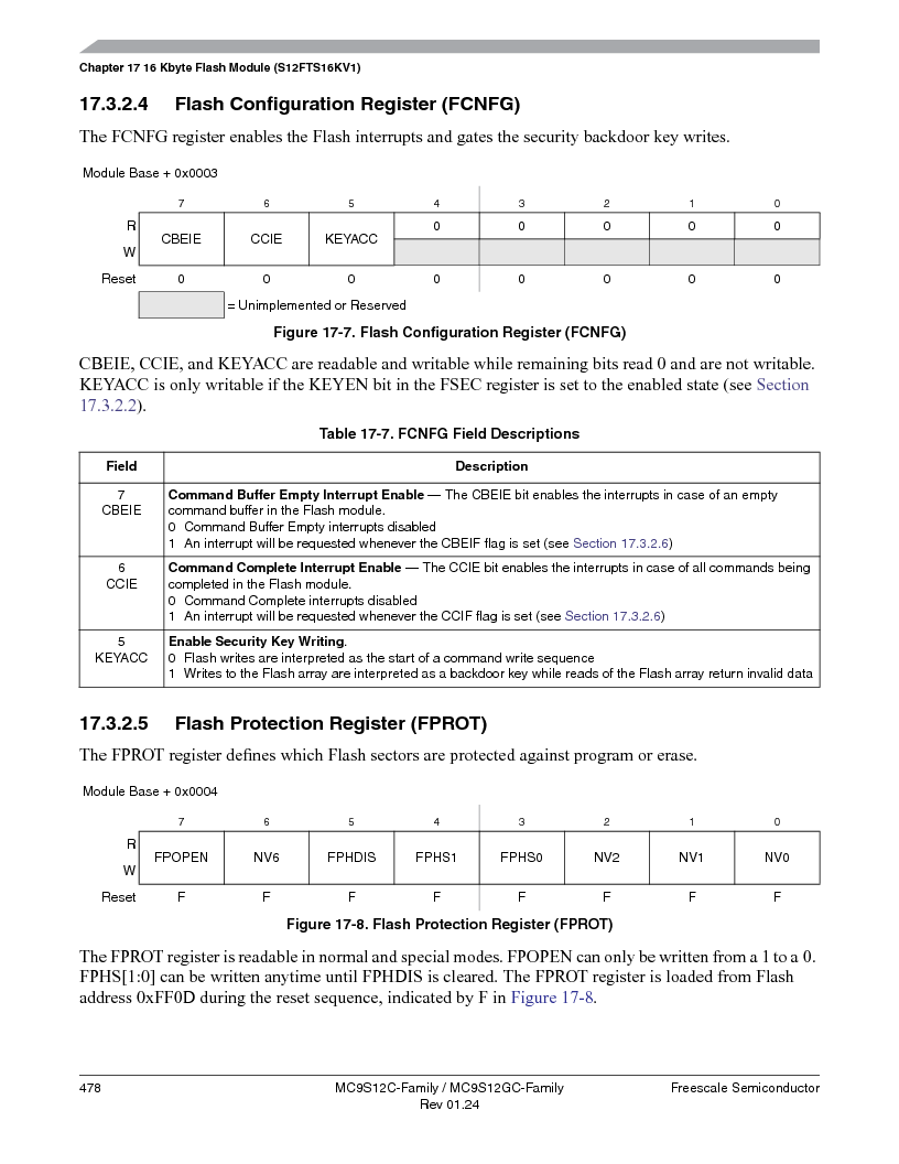 MC9S12GC96VFUE ,Freescale Semiconductor厂商,IC MCU 96K FLASH 25MHZ 80-QFP, MC9S12GC96VFUE datasheet预览  第478页