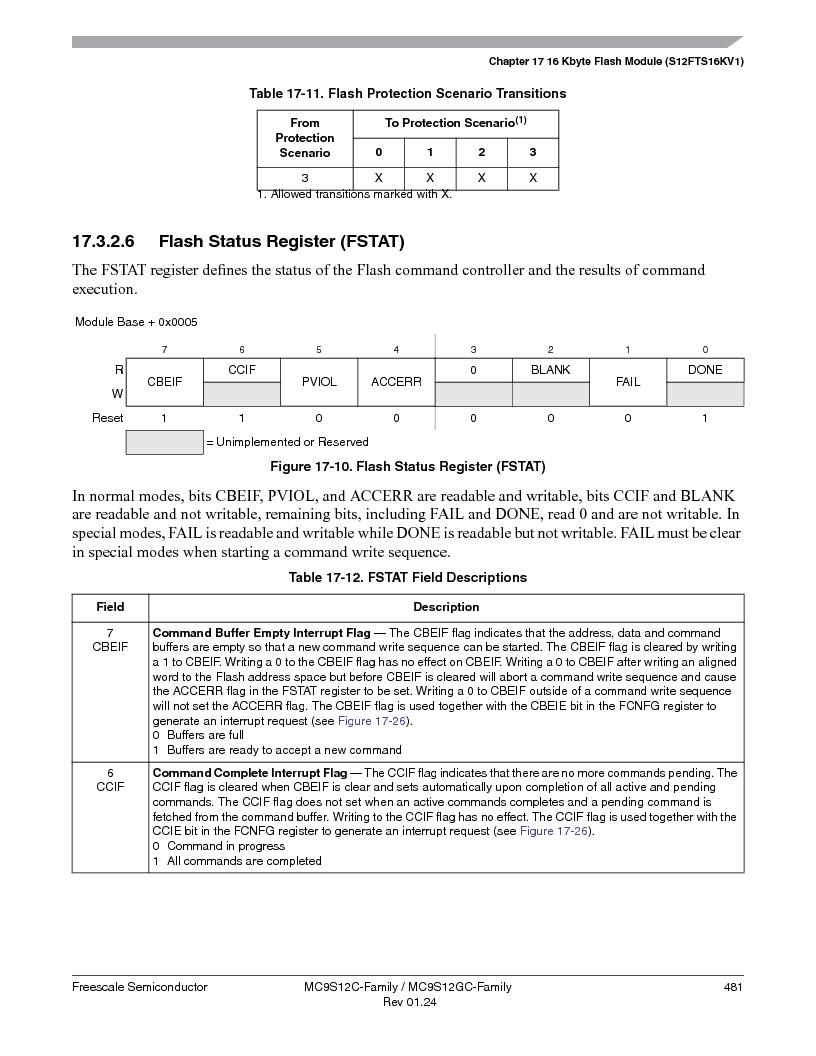 MC9S12GC96VFUE ,Freescale Semiconductor厂商,IC MCU 96K FLASH 25MHZ 80-QFP, MC9S12GC96VFUE datasheet预览  第481页
