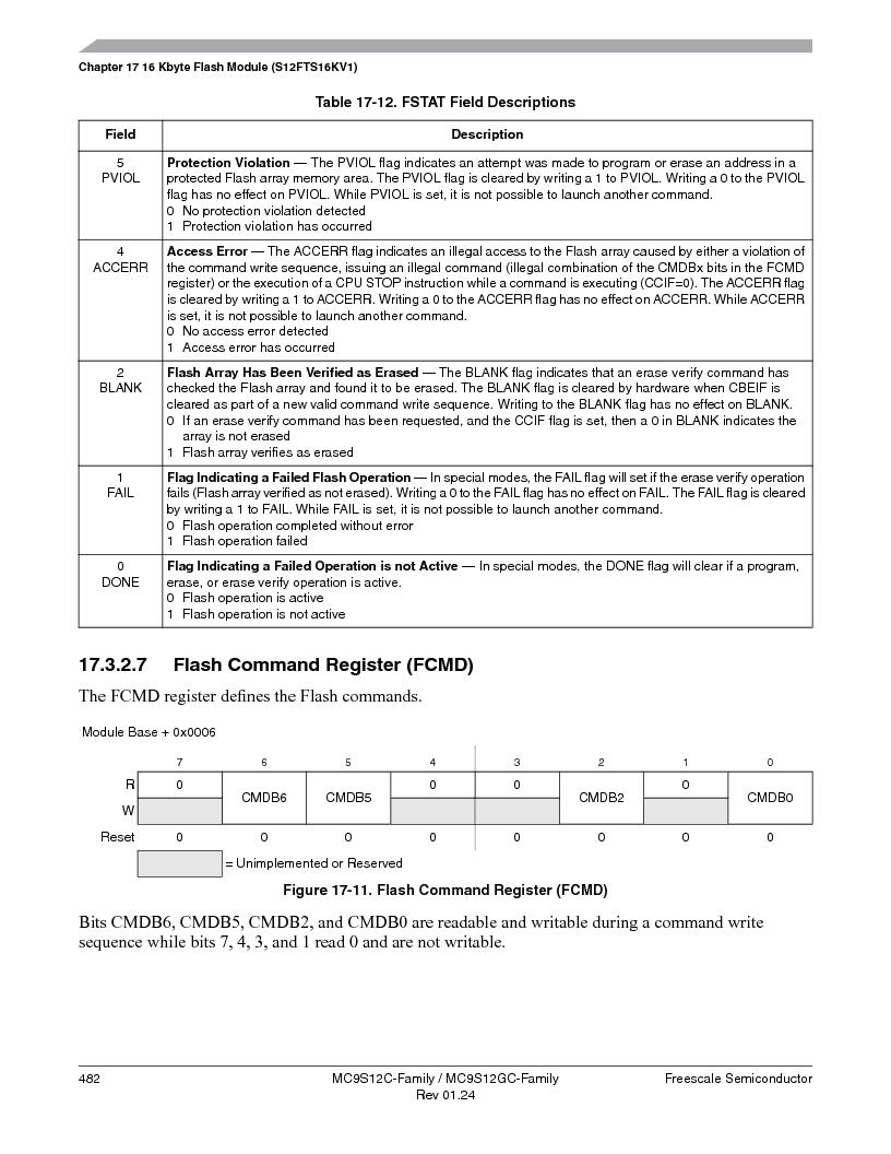 MC9S12GC96VFUE ,Freescale Semiconductor厂商,IC MCU 96K FLASH 25MHZ 80-QFP, MC9S12GC96VFUE datasheet预览  第482页