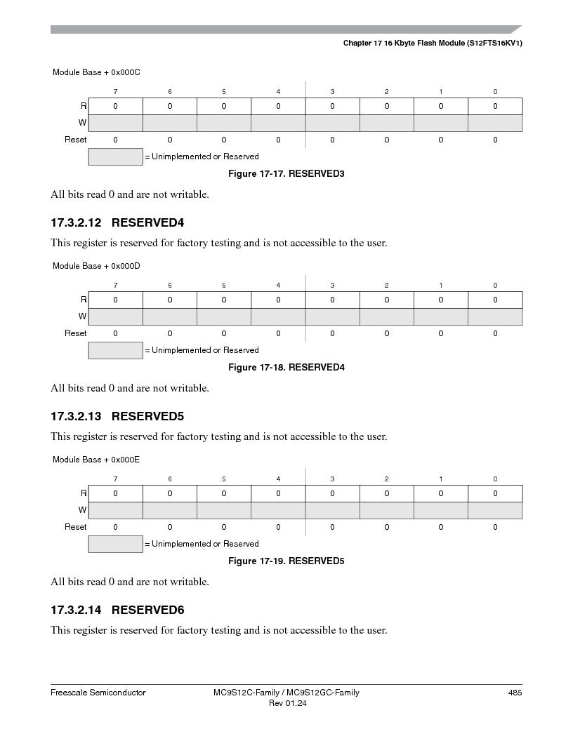 MC9S12GC96VFUE ,Freescale Semiconductor厂商,IC MCU 96K FLASH 25MHZ 80-QFP, MC9S12GC96VFUE datasheet预览  第485页