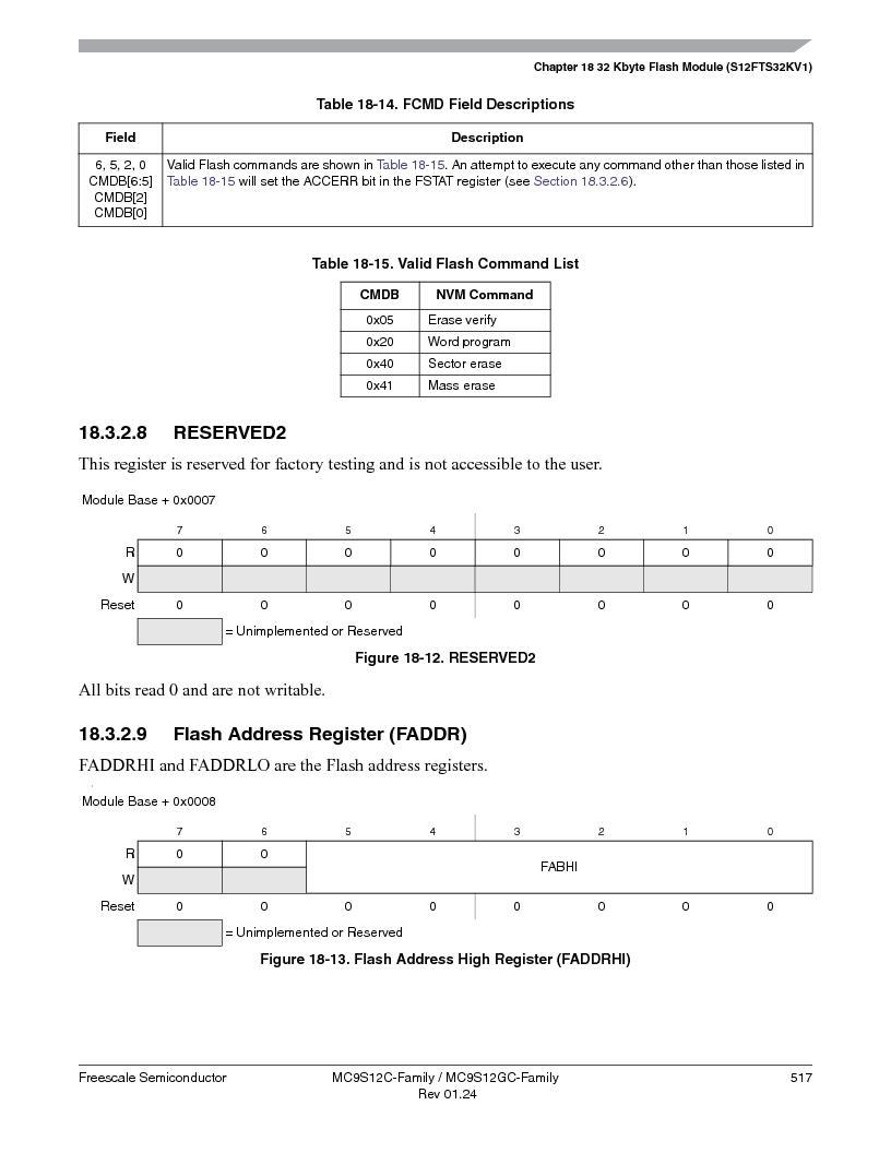 MC9S12GC96VFUE ,Freescale Semiconductor厂商,IC MCU 96K FLASH 25MHZ 80-QFP, MC9S12GC96VFUE datasheet预览  第517页