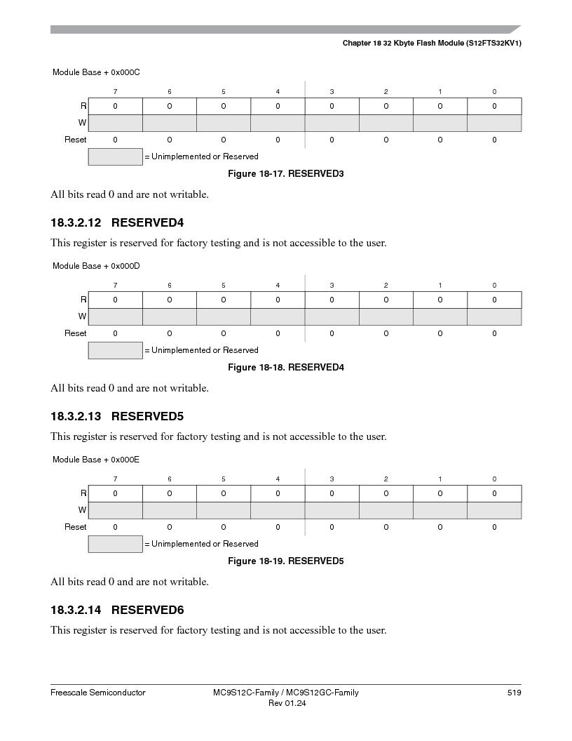MC9S12GC96VFUE ,Freescale Semiconductor厂商,IC MCU 96K FLASH 25MHZ 80-QFP, MC9S12GC96VFUE datasheet预览  第519页