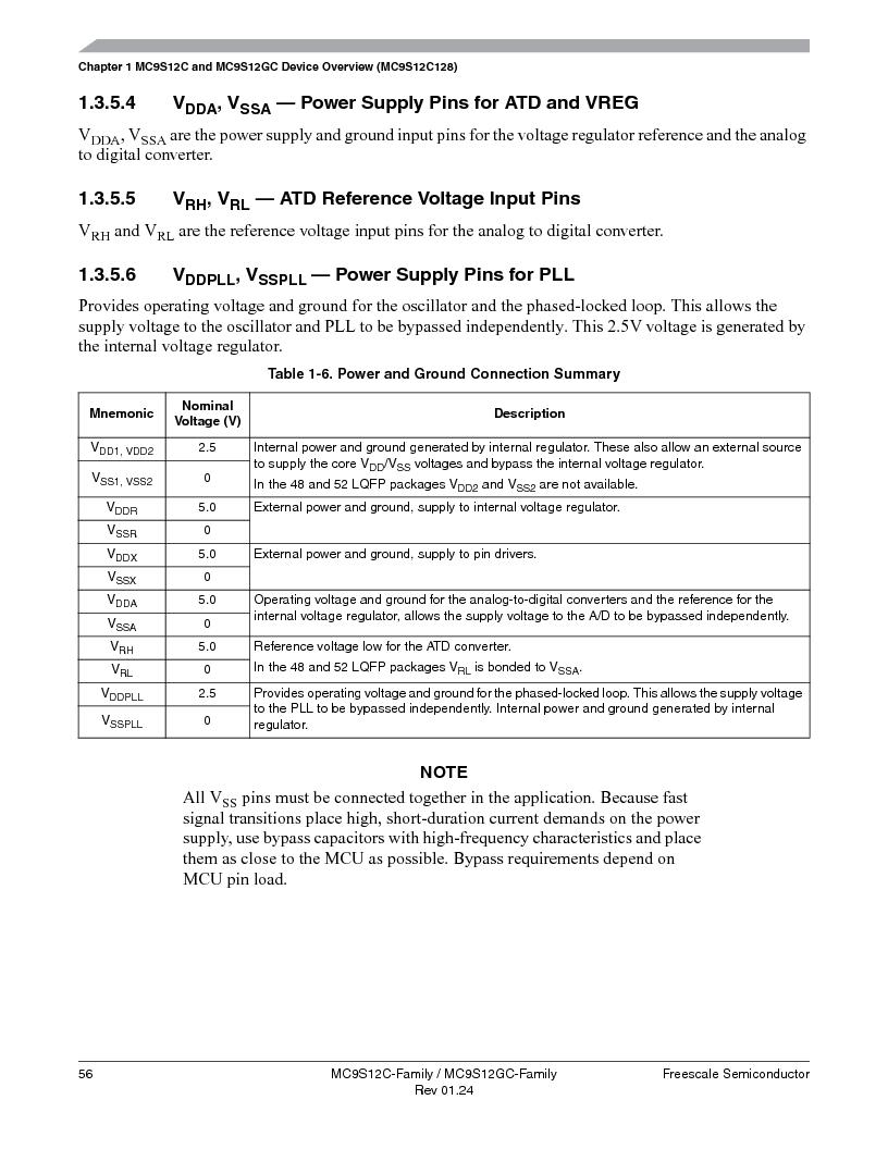 MC9S12GC96VFUE ,Freescale Semiconductor厂商,IC MCU 96K FLASH 25MHZ 80-QFP, MC9S12GC96VFUE datasheet预览  第56页