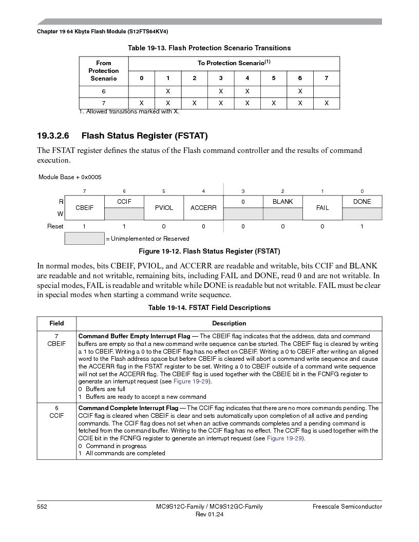 MC9S12GC96VFUE ,Freescale Semiconductor厂商,IC MCU 96K FLASH 25MHZ 80-QFP, MC9S12GC96VFUE datasheet预览  第552页