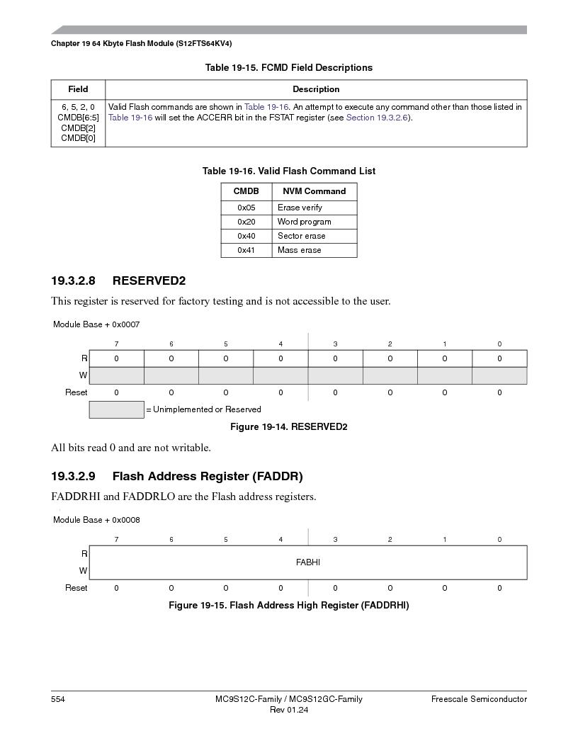 MC9S12GC96VFUE ,Freescale Semiconductor厂商,IC MCU 96K FLASH 25MHZ 80-QFP, MC9S12GC96VFUE datasheet预览  第554页