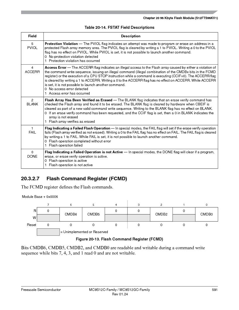 MC9S12GC96VFUE ,Freescale Semiconductor厂商,IC MCU 96K FLASH 25MHZ 80-QFP, MC9S12GC96VFUE datasheet预览  第591页