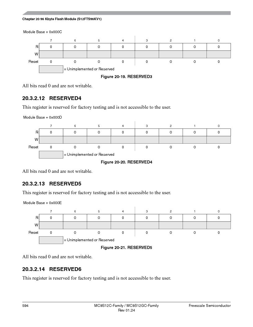 MC9S12GC96VFUE ,Freescale Semiconductor厂商,IC MCU 96K FLASH 25MHZ 80-QFP, MC9S12GC96VFUE datasheet预览  第594页