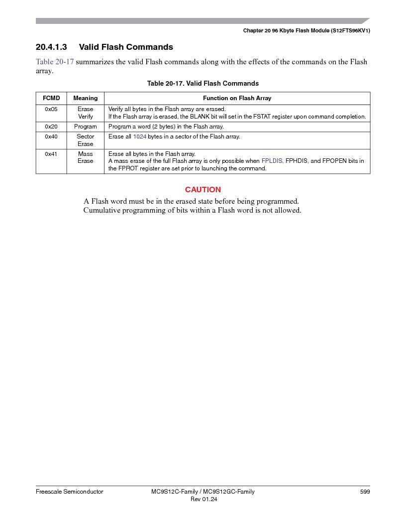 MC9S12GC96VFUE ,Freescale Semiconductor厂商,IC MCU 96K FLASH 25MHZ 80-QFP, MC9S12GC96VFUE datasheet预览  第599页