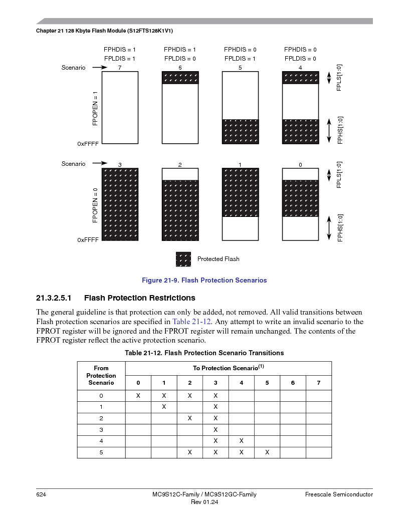 MC9S12GC96VFUE ,Freescale Semiconductor厂商,IC MCU 96K FLASH 25MHZ 80-QFP, MC9S12GC96VFUE datasheet预览  第624页