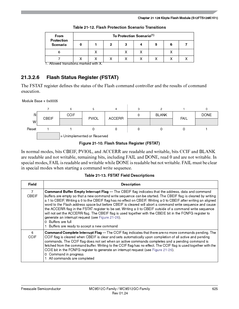 MC9S12GC96VFUE ,Freescale Semiconductor厂商,IC MCU 96K FLASH 25MHZ 80-QFP, MC9S12GC96VFUE datasheet预览  第625页