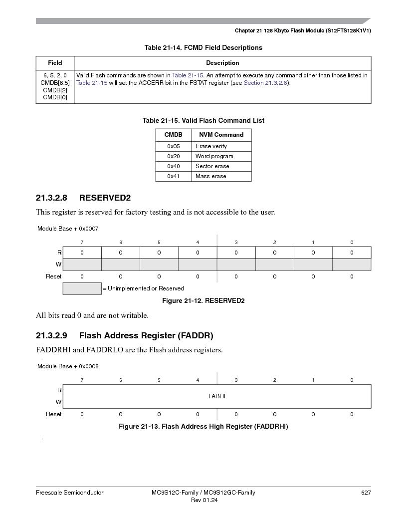 MC9S12GC96VFUE ,Freescale Semiconductor厂商,IC MCU 96K FLASH 25MHZ 80-QFP, MC9S12GC96VFUE datasheet预览  第627页