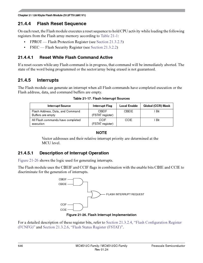 MC9S12GC96VFUE ,Freescale Semiconductor厂商,IC MCU 96K FLASH 25MHZ 80-QFP, MC9S12GC96VFUE datasheet预览  第646页