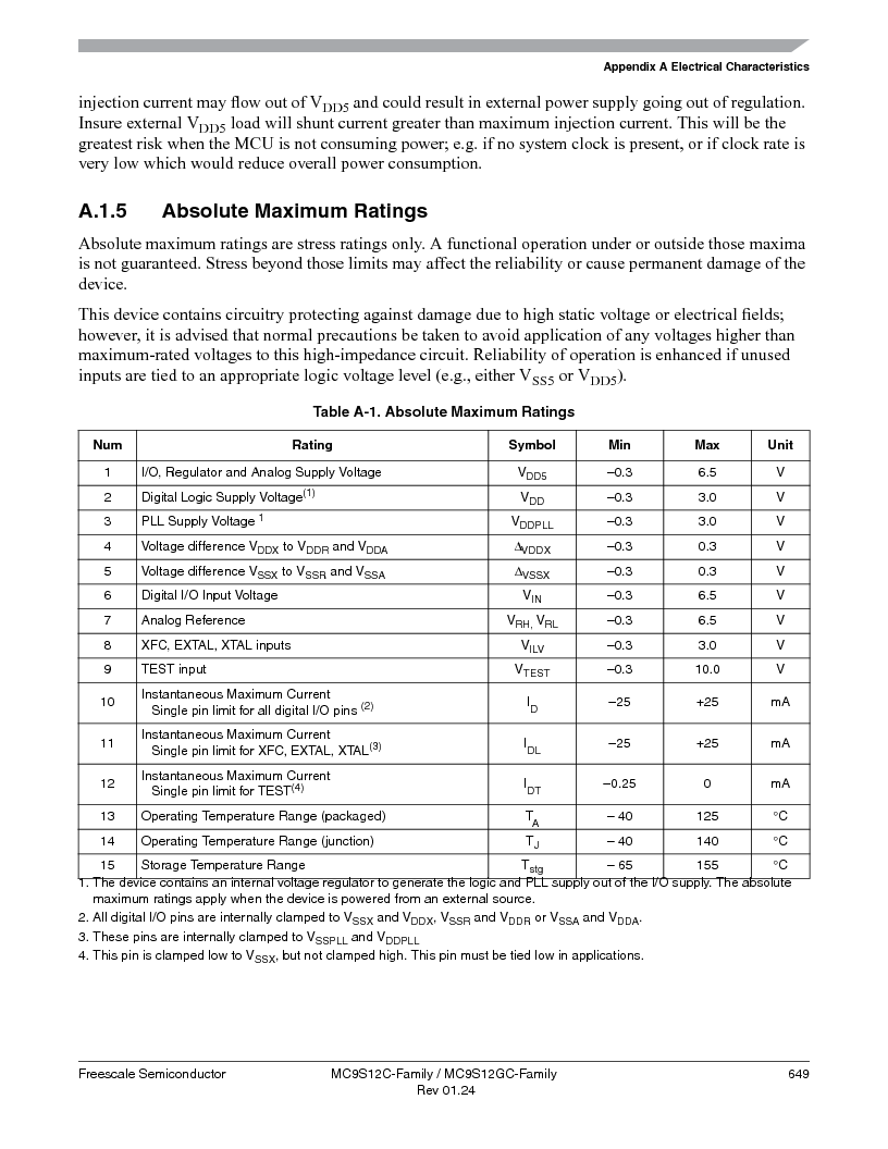 MC9S12GC96VFUE ,Freescale Semiconductor厂商,IC MCU 96K FLASH 25MHZ 80-QFP, MC9S12GC96VFUE datasheet预览  第649页