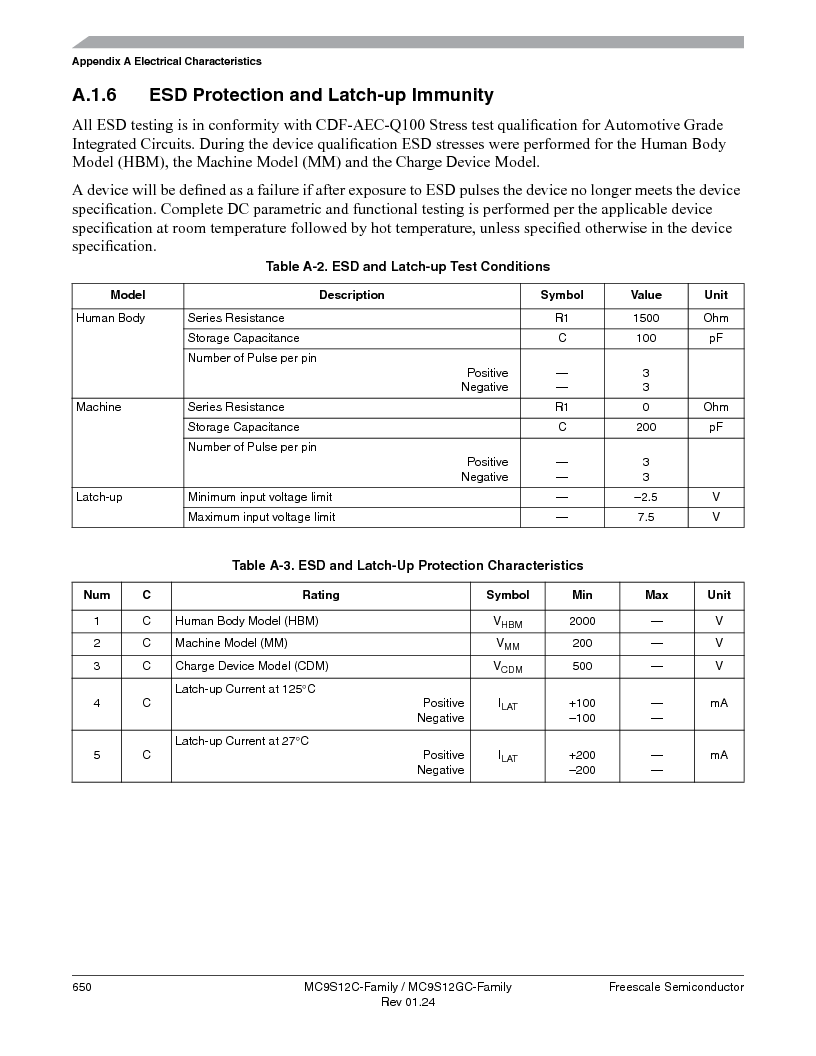MC9S12GC96VFUE ,Freescale Semiconductor厂商,IC MCU 96K FLASH 25MHZ 80-QFP, MC9S12GC96VFUE datasheet预览  第650页