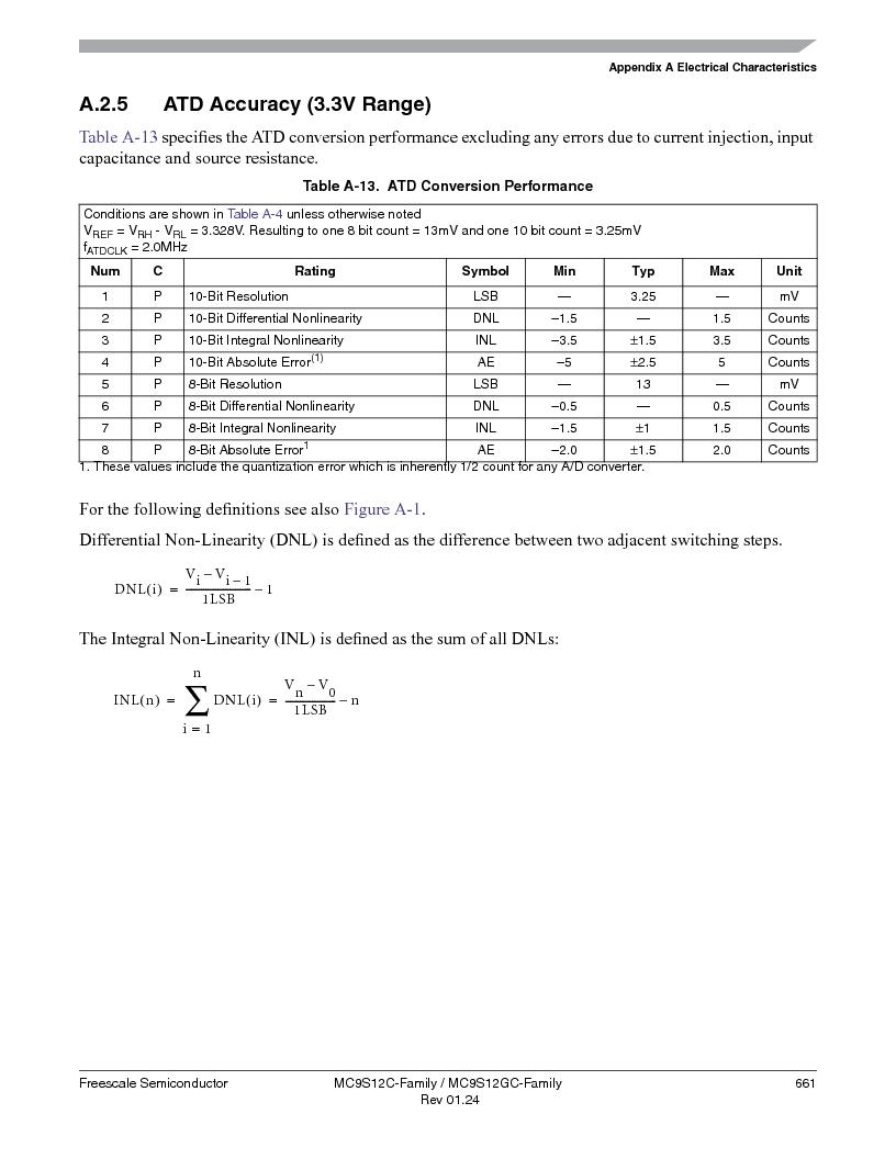 MC9S12GC96VFUE ,Freescale Semiconductor厂商,IC MCU 96K FLASH 25MHZ 80-QFP, MC9S12GC96VFUE datasheet预览  第661页