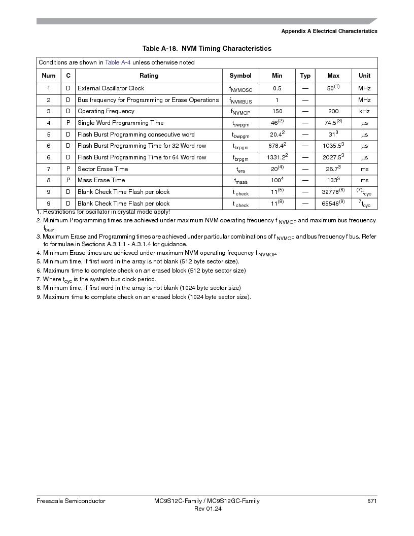 MC9S12GC96VFUE ,Freescale Semiconductor厂商,IC MCU 96K FLASH 25MHZ 80-QFP, MC9S12GC96VFUE datasheet预览  第671页