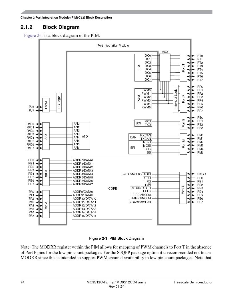 MC9S12GC96VFUE ,Freescale Semiconductor厂商,IC MCU 96K FLASH 25MHZ 80-QFP, MC9S12GC96VFUE datasheet预览  第74页