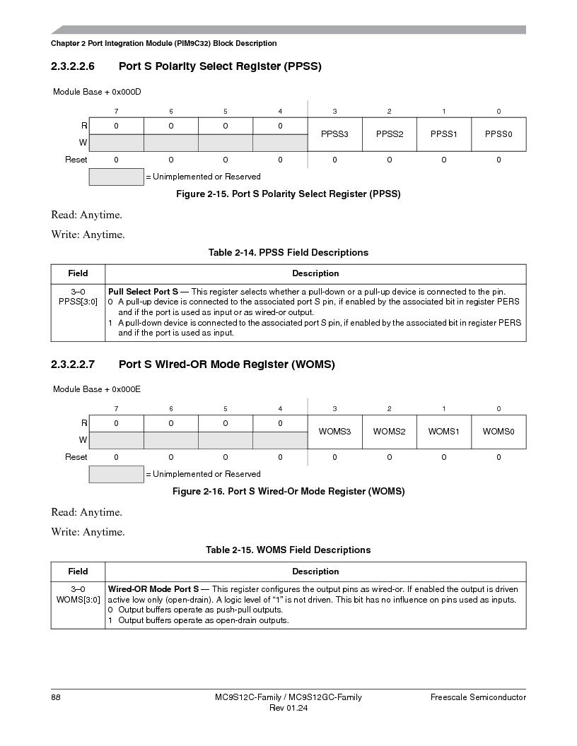 MC9S12GC96VFUE ,Freescale Semiconductor厂商,IC MCU 96K FLASH 25MHZ 80-QFP, MC9S12GC96VFUE datasheet预览  第88页