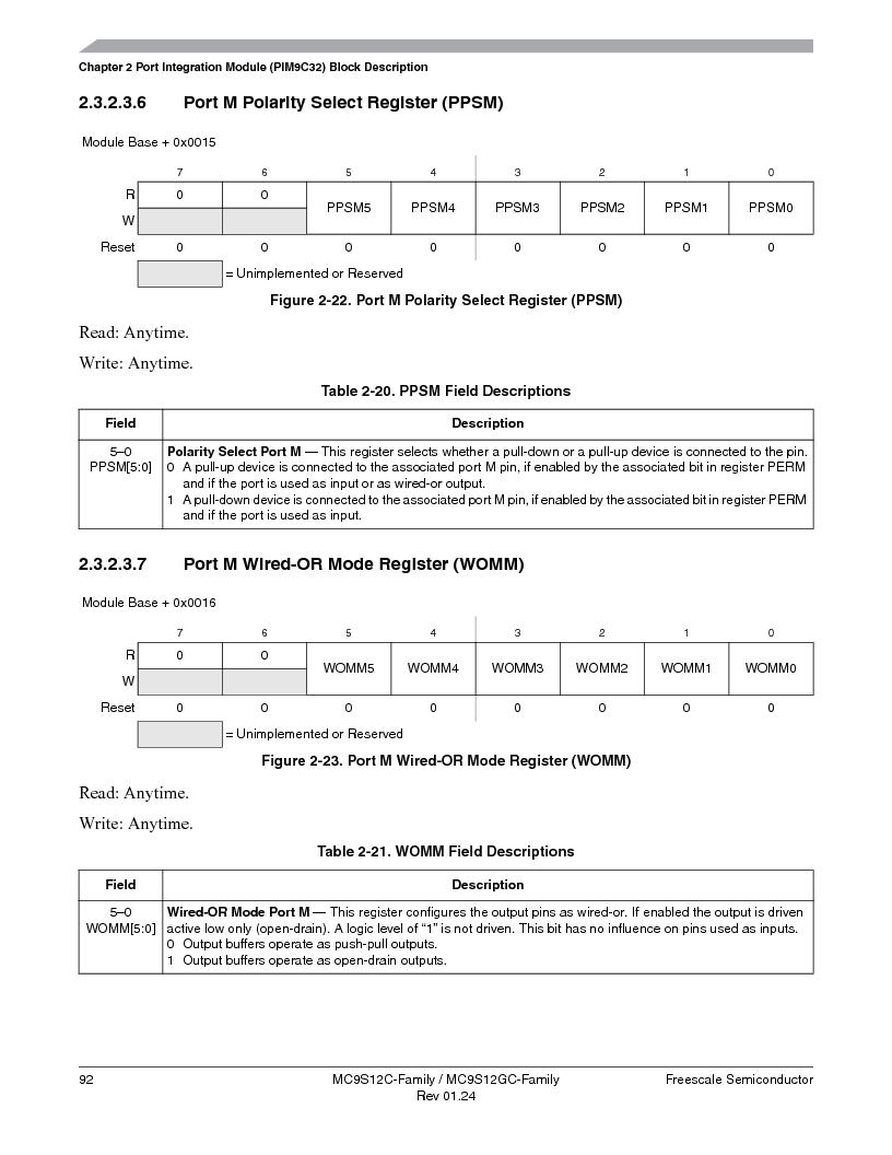 MC9S12GC96VFUE ,Freescale Semiconductor厂商,IC MCU 96K FLASH 25MHZ 80-QFP, MC9S12GC96VFUE datasheet预览  第92页