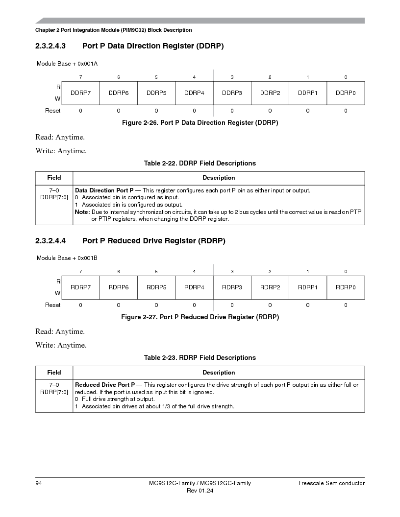 MC9S12GC96VFUE ,Freescale Semiconductor厂商,IC MCU 96K FLASH 25MHZ 80-QFP, MC9S12GC96VFUE datasheet预览  第94页