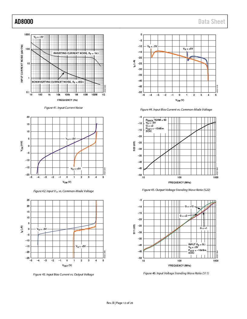 AD8000YCPZ-R2 ,Analog Devices Inc厂商,IC OPAMP CF LN 100MA 8SFCSP, AD8000YCPZ-R2 datasheet预览  第13页
