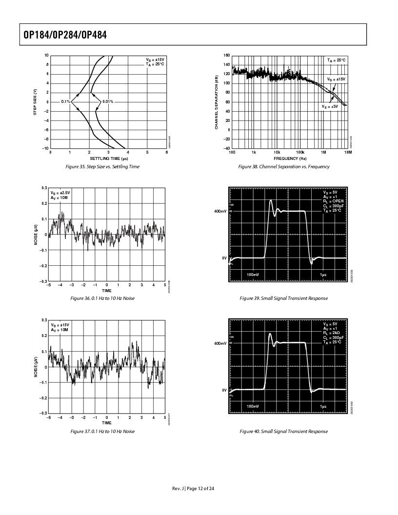 OP484ES ,Analog Devices Inc厂商,IC OPAMP GP R-R 4.25MHZ 14SOIC, OP484ES datasheet预览  第12页