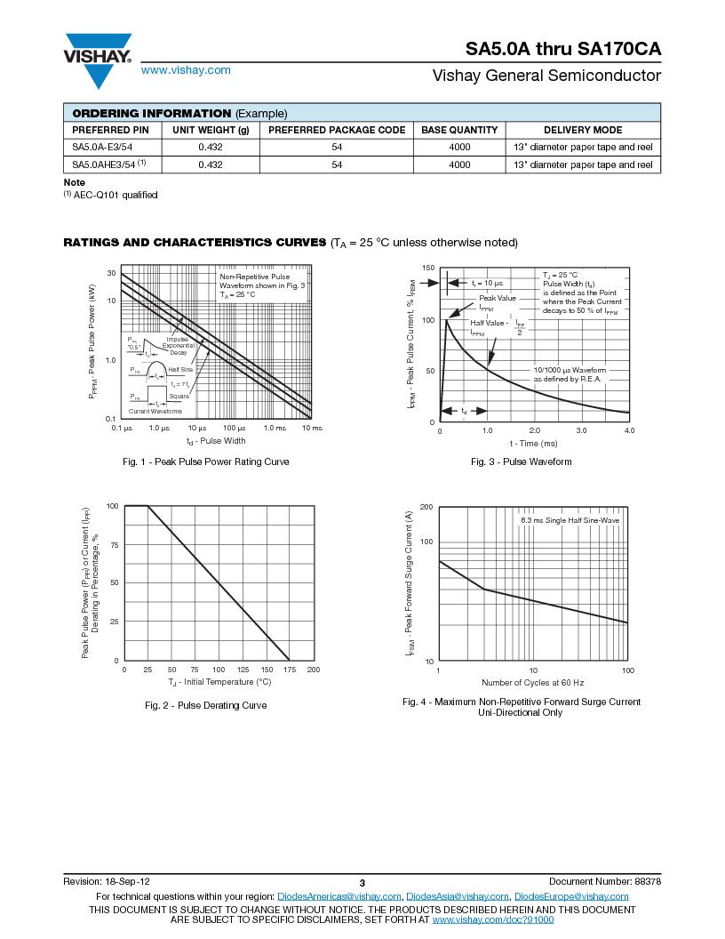 SA9.0CA-E3/54 ,Vishay Semiconductor Diodes Division厂商,TVS BIDIR 500W 9V 5% AXIAL, SA9.0CA-E3/54 datasheet预览  第3页