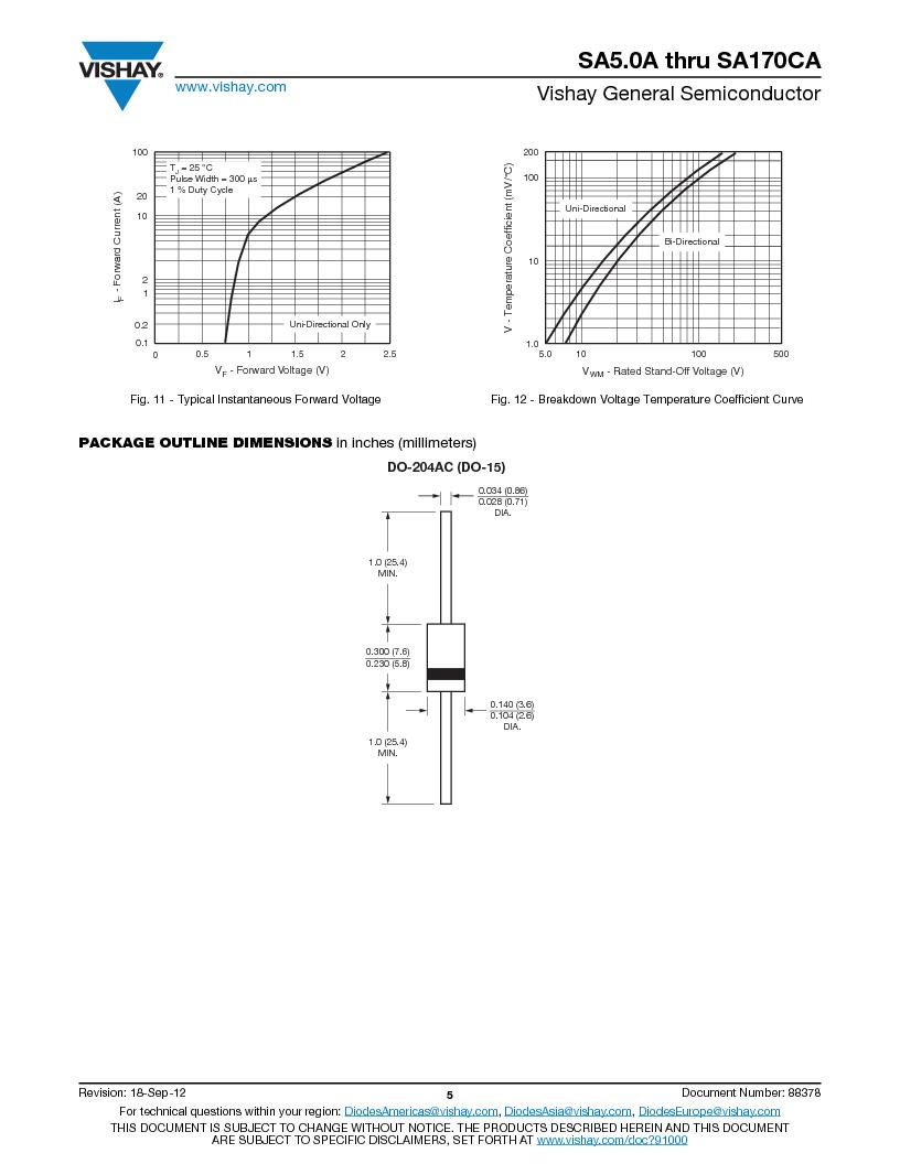 SA9.0CA-E3/54 ,Vishay Semiconductor Diodes Division厂商,TVS BIDIR 500W 9V 5% AXIAL, SA9.0CA-E3/54 datasheet预览  第5页