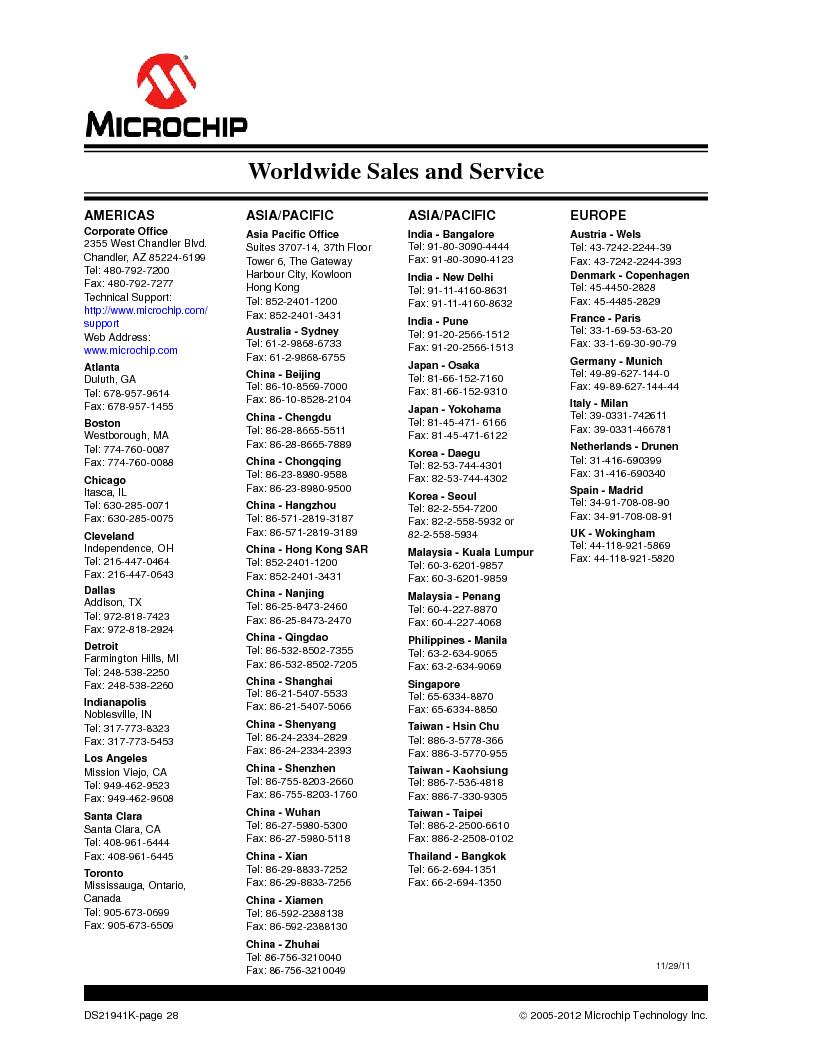 24LC1025-I/SM ,Microchip Technology厂商,IC EEPROM 1MBIT 400KHZ 8SOIC, 24LC1025-I/SM datasheet预览  第28页