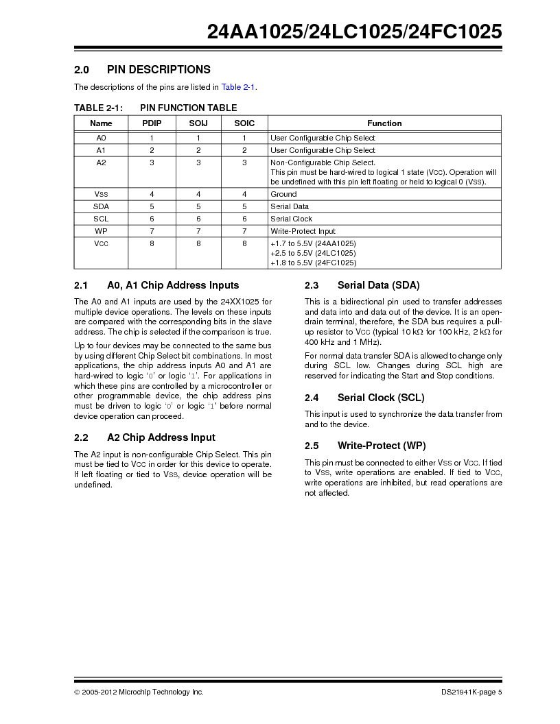 24LC1025-I/SM ,Microchip Technology厂商,IC EEPROM 1MBIT 400KHZ 8SOIC, 24LC1025-I/SM datasheet预览  第5页