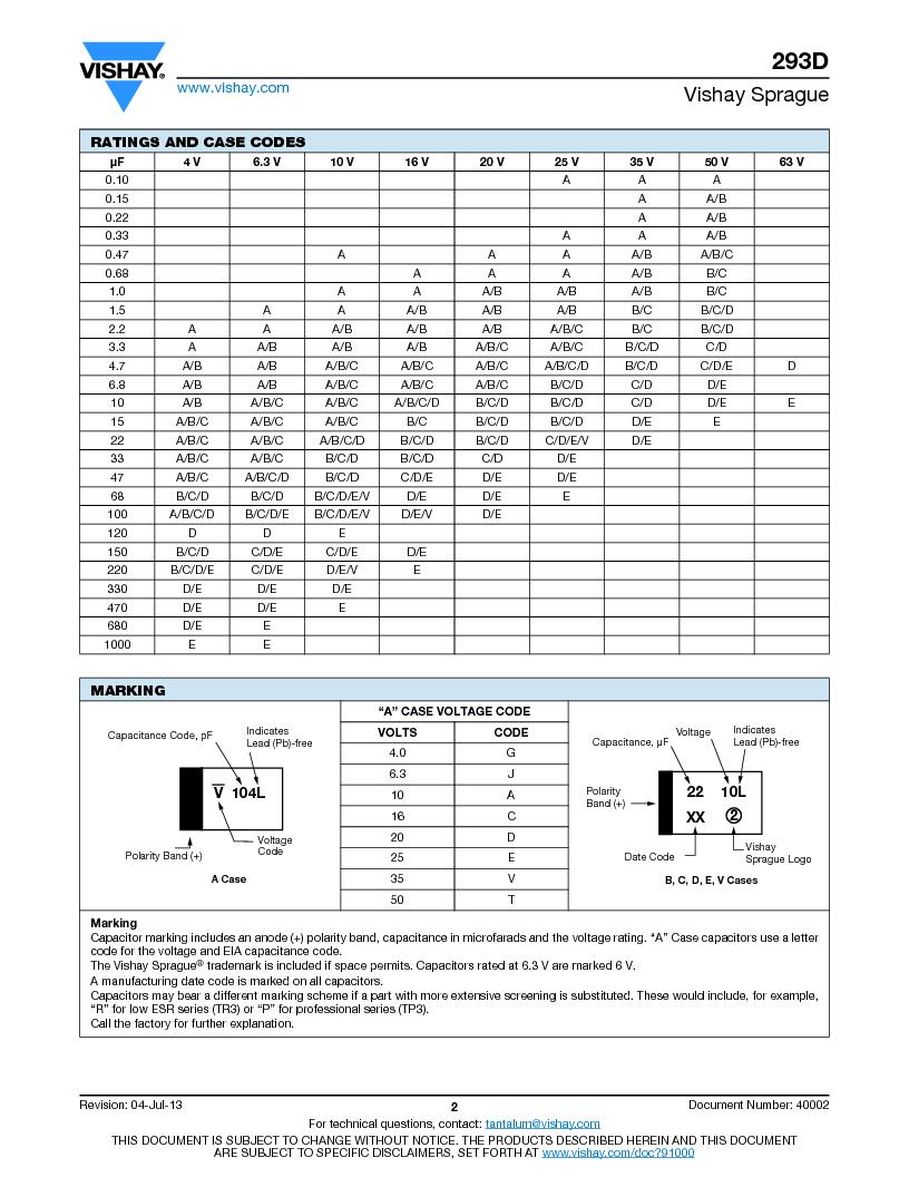 293D105X0016A2W ,Vishay Sprague厂商,Tantalum Capacitors - Solid SMD 1uF 16volts 20% A case Molded 13