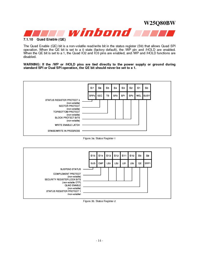 W25Q80BWSNIG ,Winbond Electronics厂商,IC FLASH SPI 8MBIT 8SOIC, W25Q80BWSNIG datasheet预览  第14页
