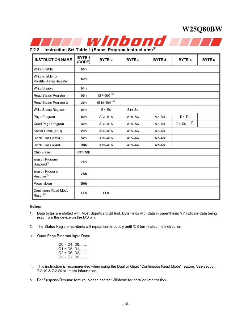 W25Q80BWSNIG ,Winbond Electronics厂商,IC FLASH SPI 8MBIT 8SOIC, W25Q80BWSNIG datasheet预览  第18页