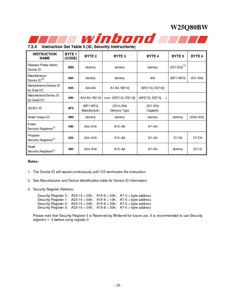 W25Q80BWSNIG ,Winbond Electronics厂商,IC FLASH SPI 8MBIT 8SOIC, W25Q80BWSNIG datasheet预览  第20页