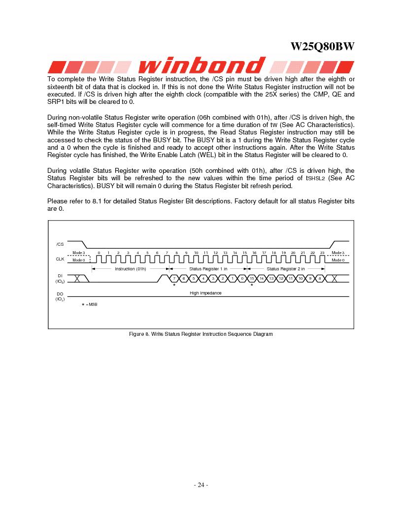 W25Q80BWSNIG ,Winbond Electronics厂商,IC FLASH SPI 8MBIT 8SOIC, W25Q80BWSNIG datasheet预览  第24页