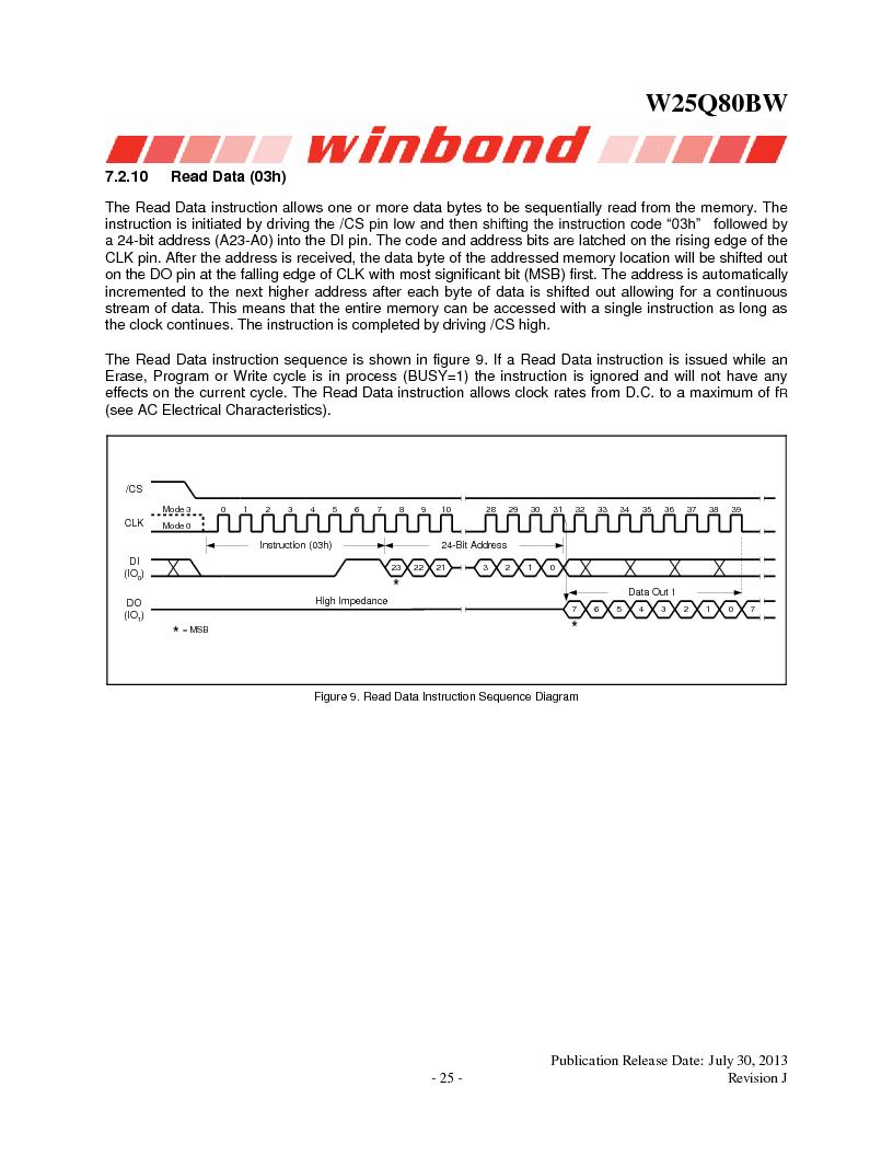 W25Q80BWSNIG ,Winbond Electronics厂商,IC FLASH SPI 8MBIT 8SOIC, W25Q80BWSNIG datasheet预览  第25页