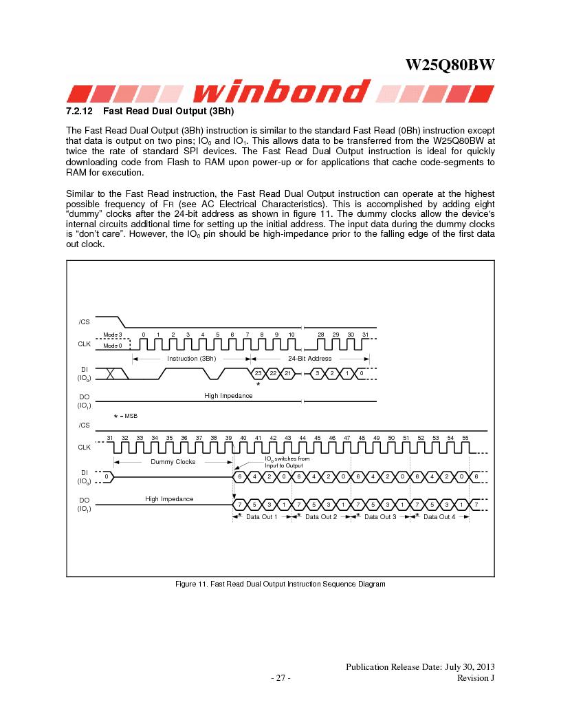 W25Q80BWSNIG ,Winbond Electronics厂商,IC FLASH SPI 8MBIT 8SOIC, W25Q80BWSNIG datasheet预览  第27页